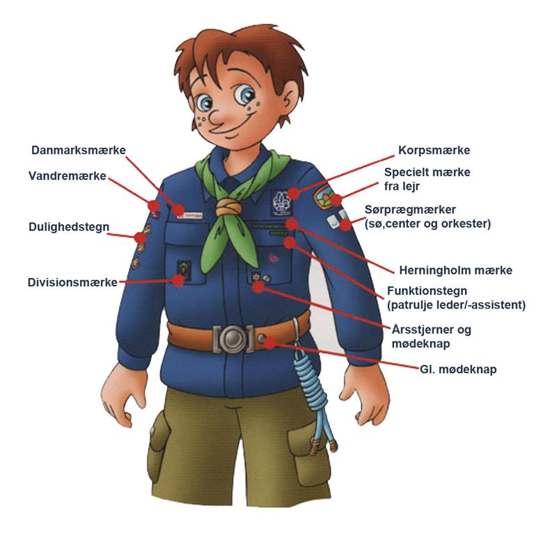 uniformsvejledning